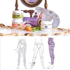 Starter Pack MINI - Aroma Derm - Body Wrapping Cello